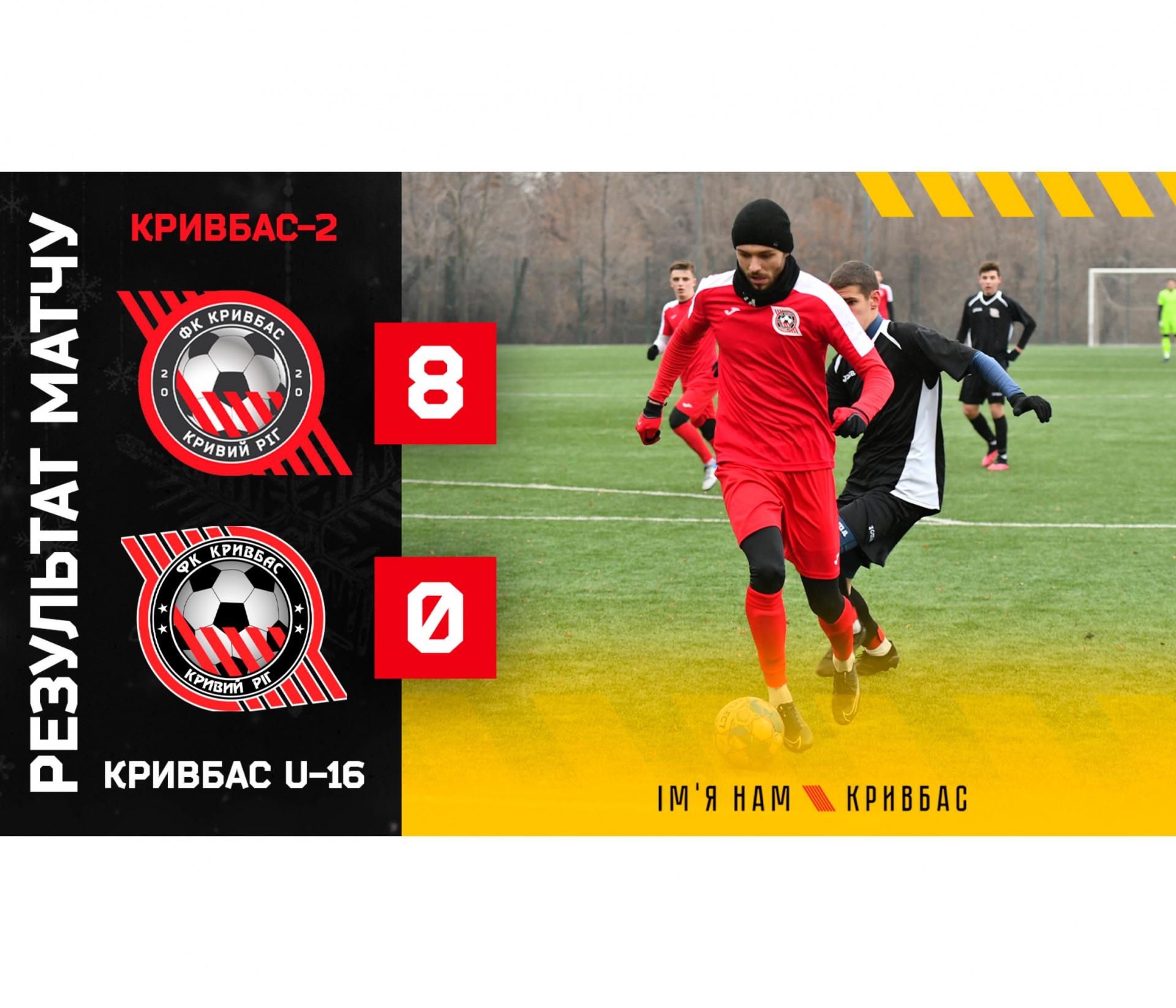 """Кривбас-2"" - ДЮСШ-1 ""Кривбас-84"" U-16 8:0}"