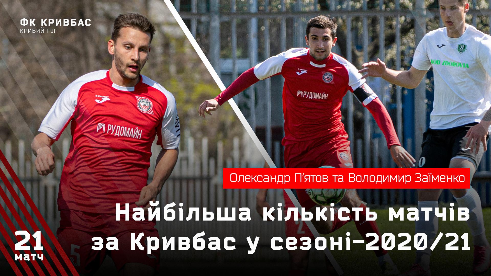 """""""Кривбас"""" в сезоні-2020/21. Підсумки в цифрах}"""